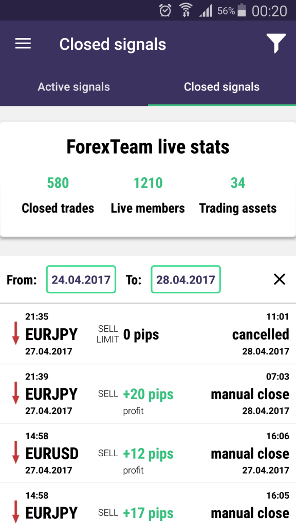 ForexTeam closed trades with profit