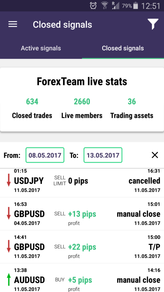 ForexTeam app trading performance for may 2017_en