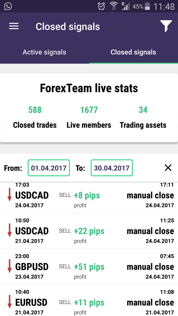 ForexTeam trading performance for April 2017