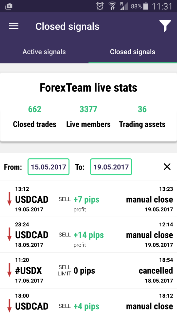forex performance forexteam app signals weekly 15-19052017