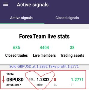gbp usd sell trading signal forexteam app 29052017