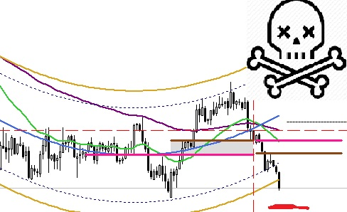 usd index weekly forex preview forexteam signals