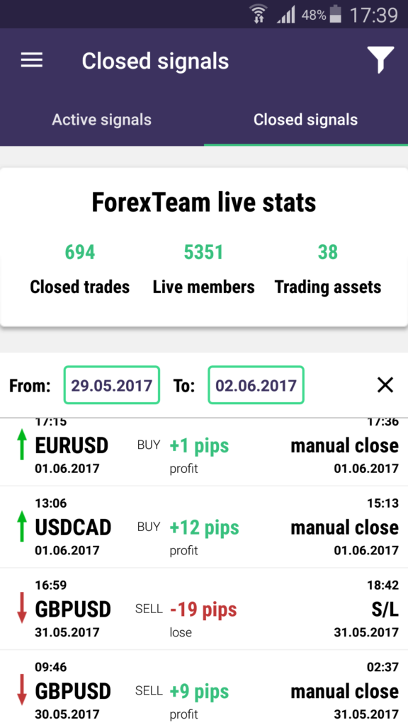 forex team trading signals performance 29052017 en