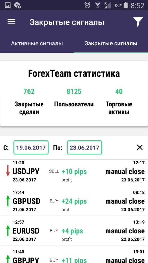 forex trading performance forexteam free forex signals june 2017 RU