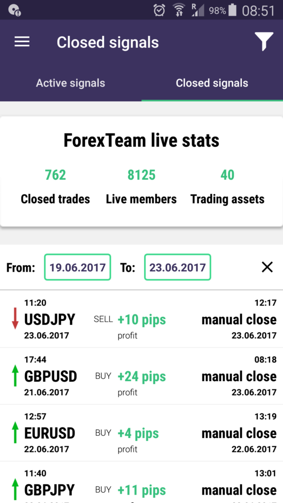 Forex application