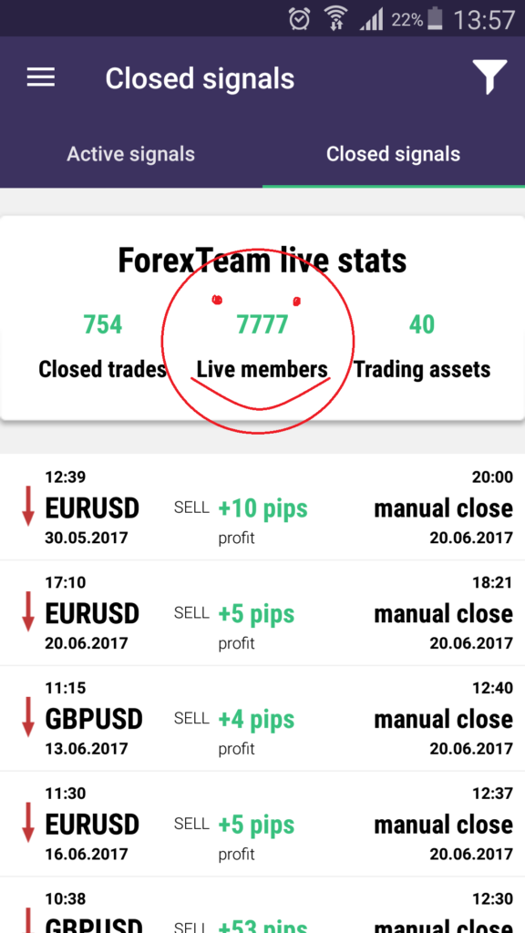forexteam app trading community free forex signals