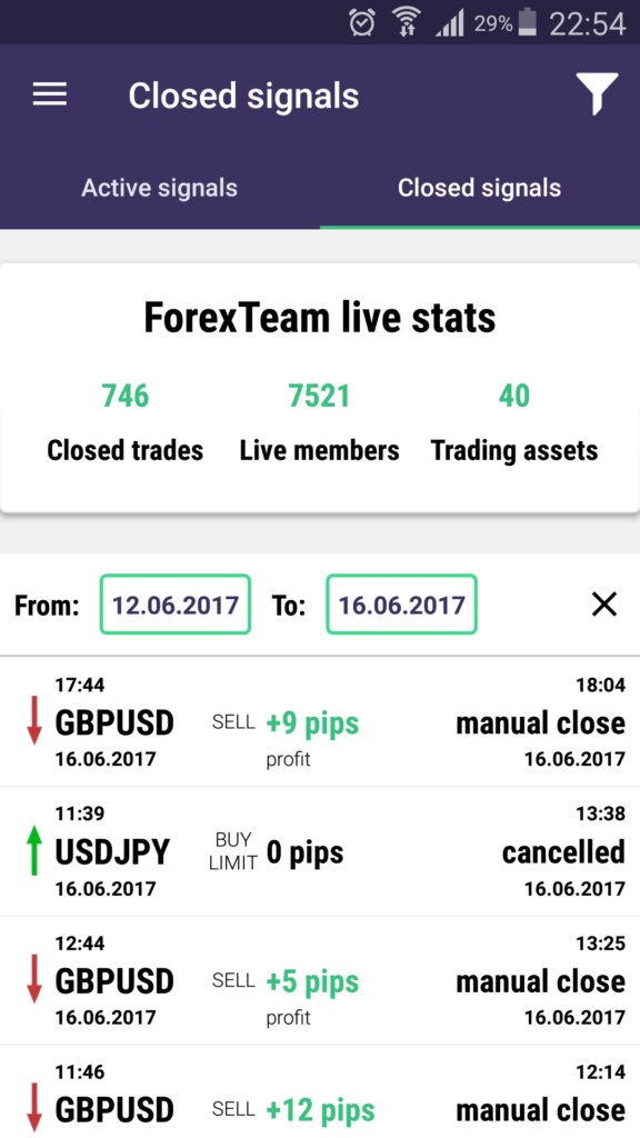 forexteam app trading performance free signals online june 2016 en