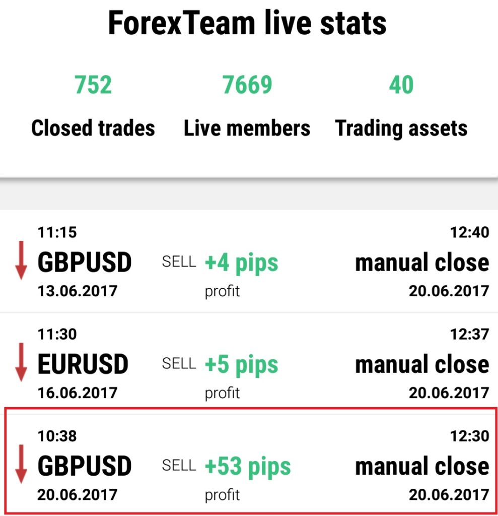 gbpusd sell limit trading signal free forexteam app 20062017