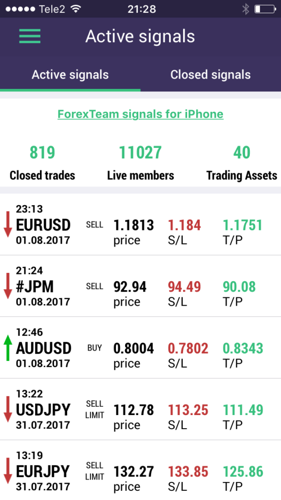 forex team app free forex signals online iphone ios