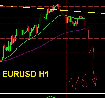monthly forex signals eur usd dollar index forexteam app Oct 2017