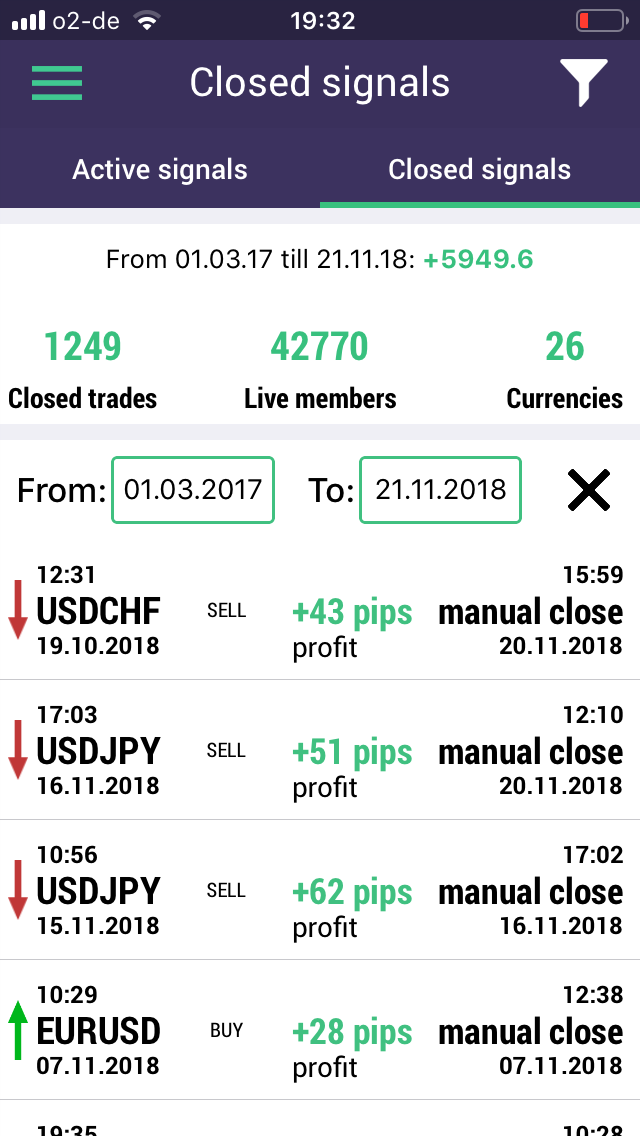 Automated forex trading app